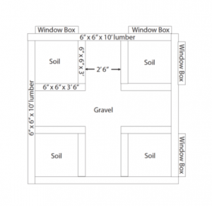 Diagram of planting bed frame